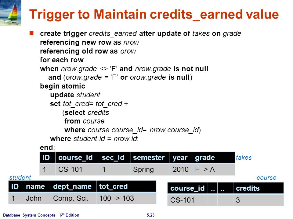 Trigger to Maintain credits_earned value
