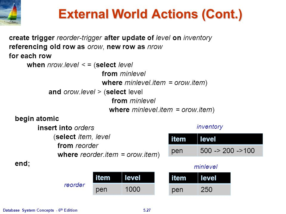 External World Actions (Cont.)