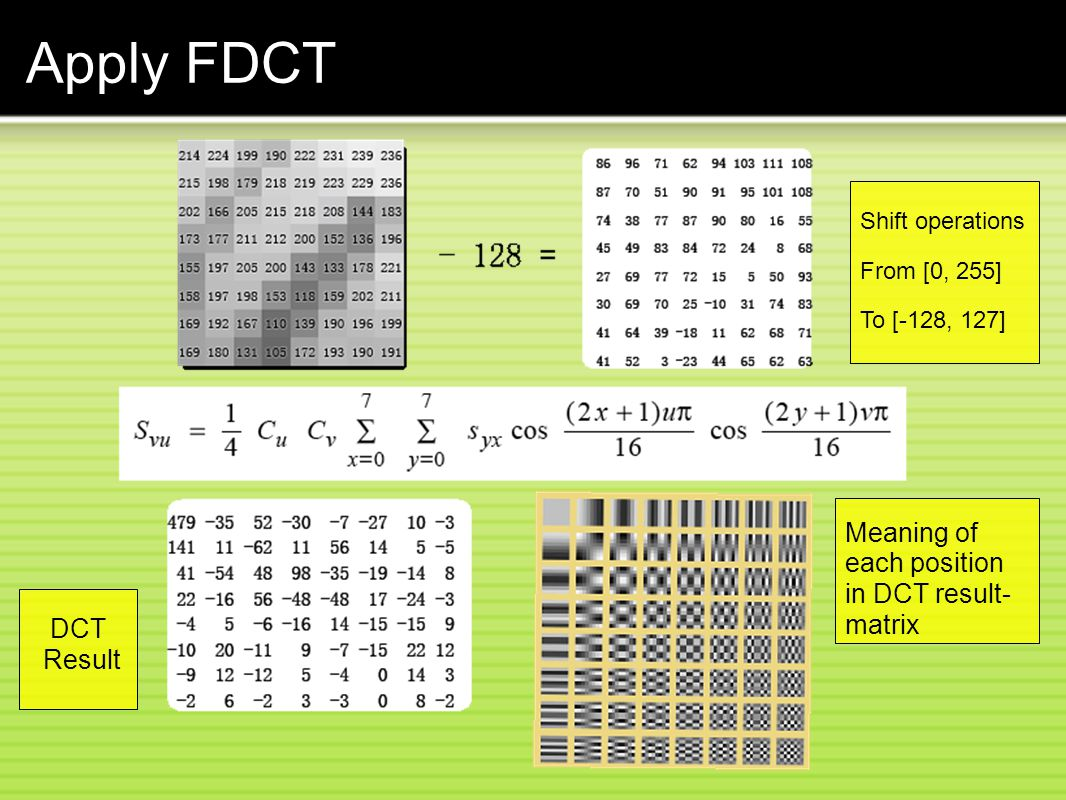 Apply FDCT Meaning of each position in DCT result- matrix DCT Result