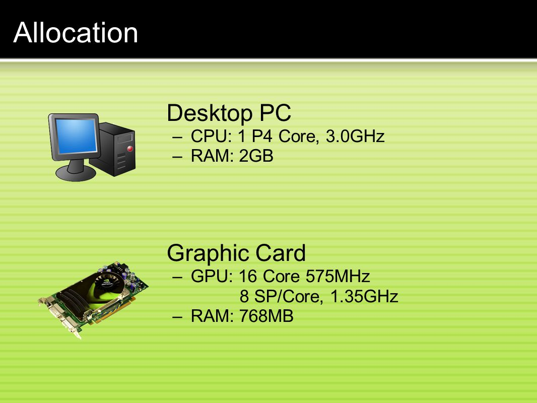 Allocation Desktop PC Graphic Card CPU: 1 P4 Core, 3.0GHz RAM: 2GB
