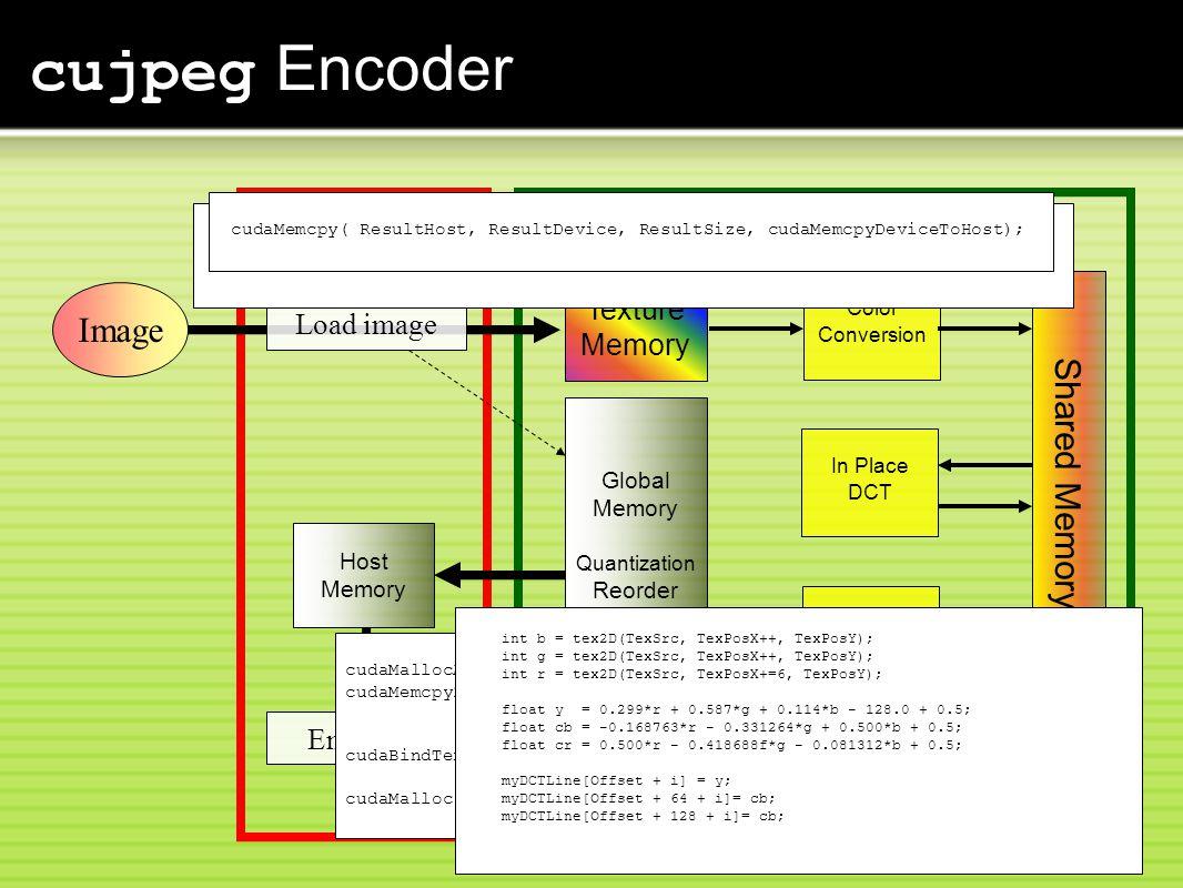 cujpeg Encoder CPU GPU Image Shared Memory .jpg Texture Load image