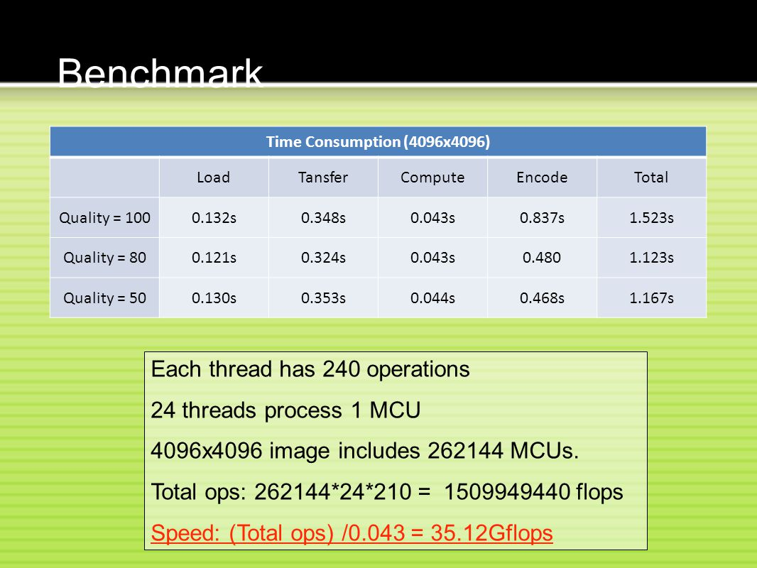 Benchmark Each thread has 240 operations 24 threads process 1 MCU