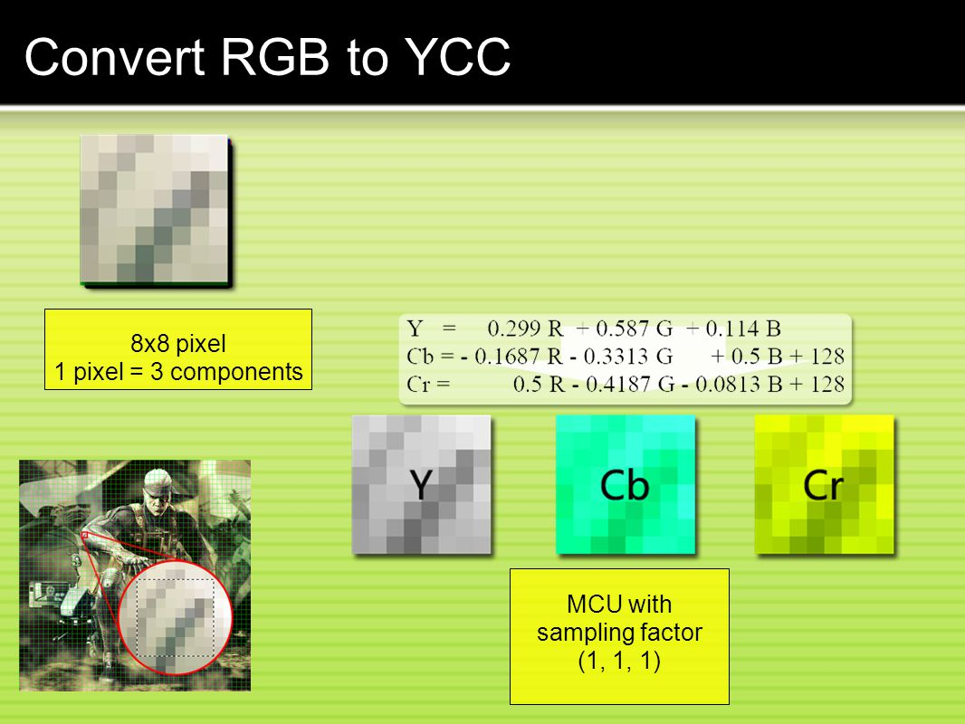 Convert RGB to YCC 8x8 pixel 1 pixel = 3 components MCU with