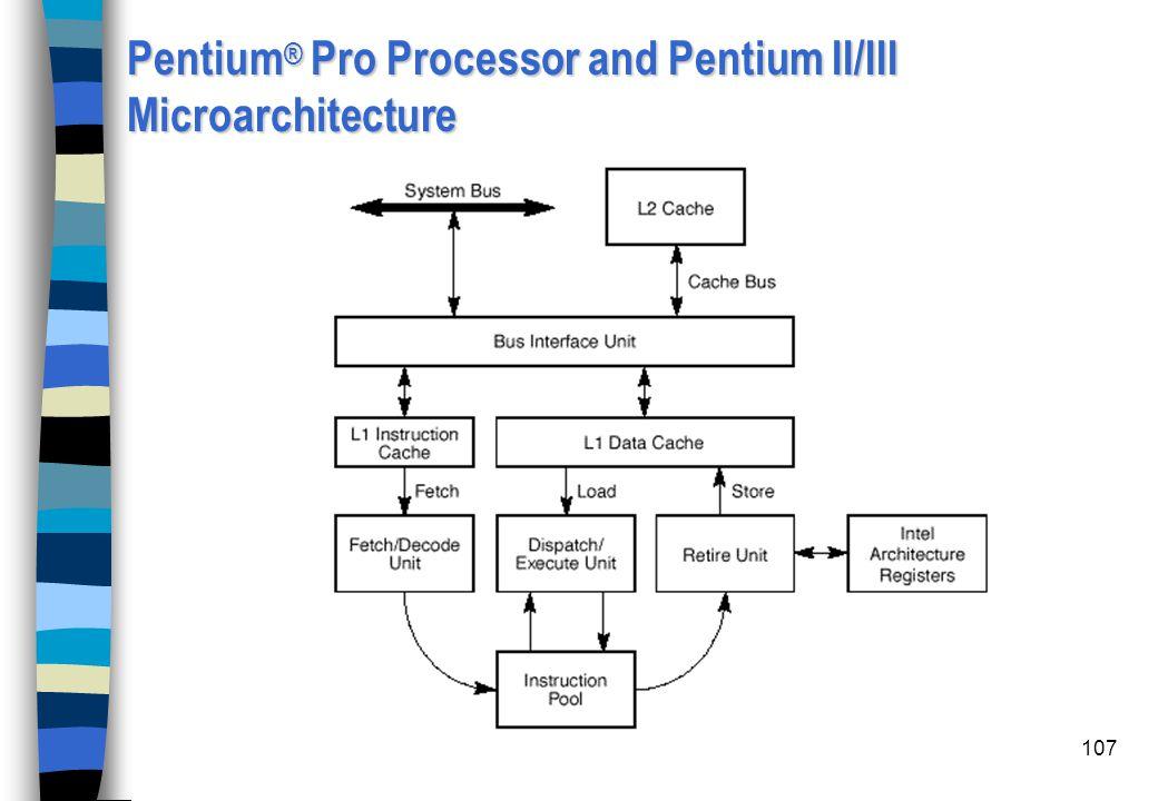 Pentium® Pro Processor and Pentium II/III Microarchitecture