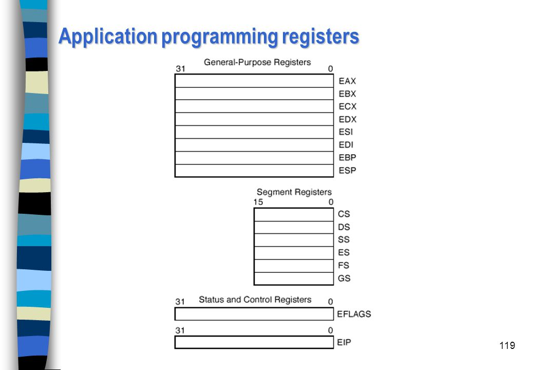Application programming registers