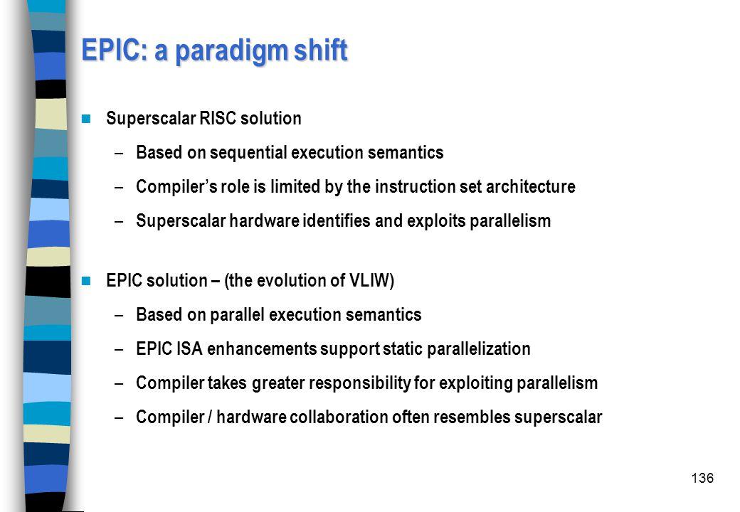 EPIC: a paradigm shift Superscalar RISC solution