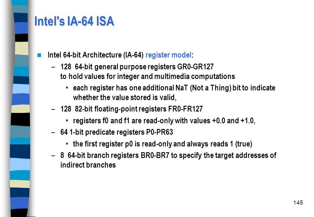 Intel s IA-64 ISA Intel 64-bit Architecture (IA-64) register model: