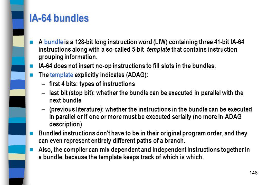 IA-64 bundles