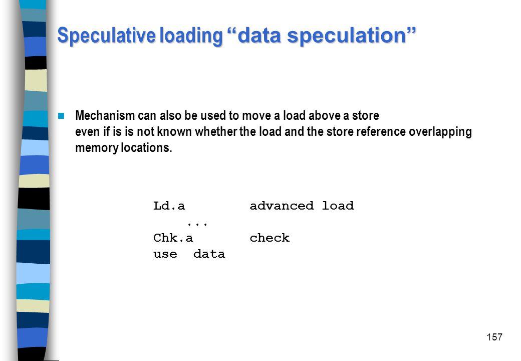 Speculative loading data speculation
