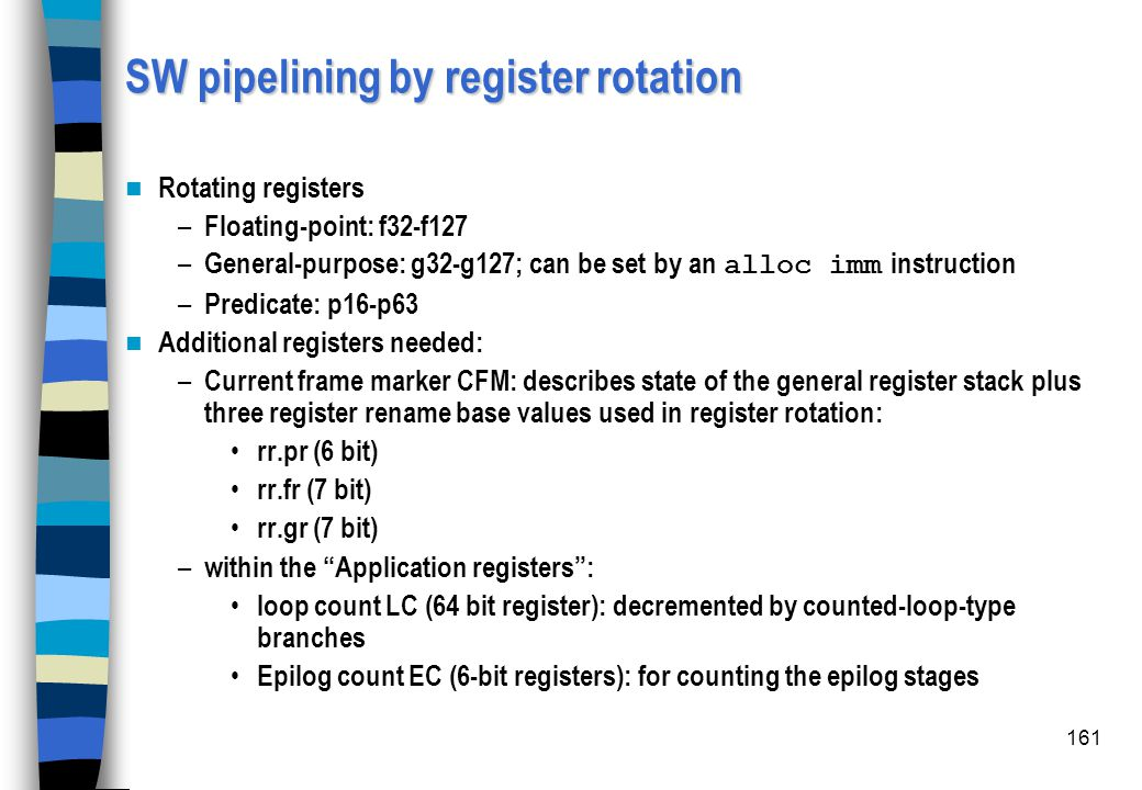 SW pipelining by register rotation