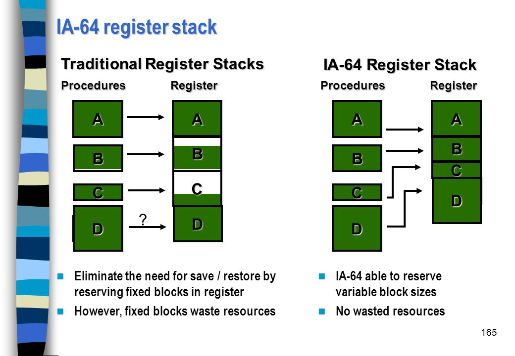 Traditional Register Stacks