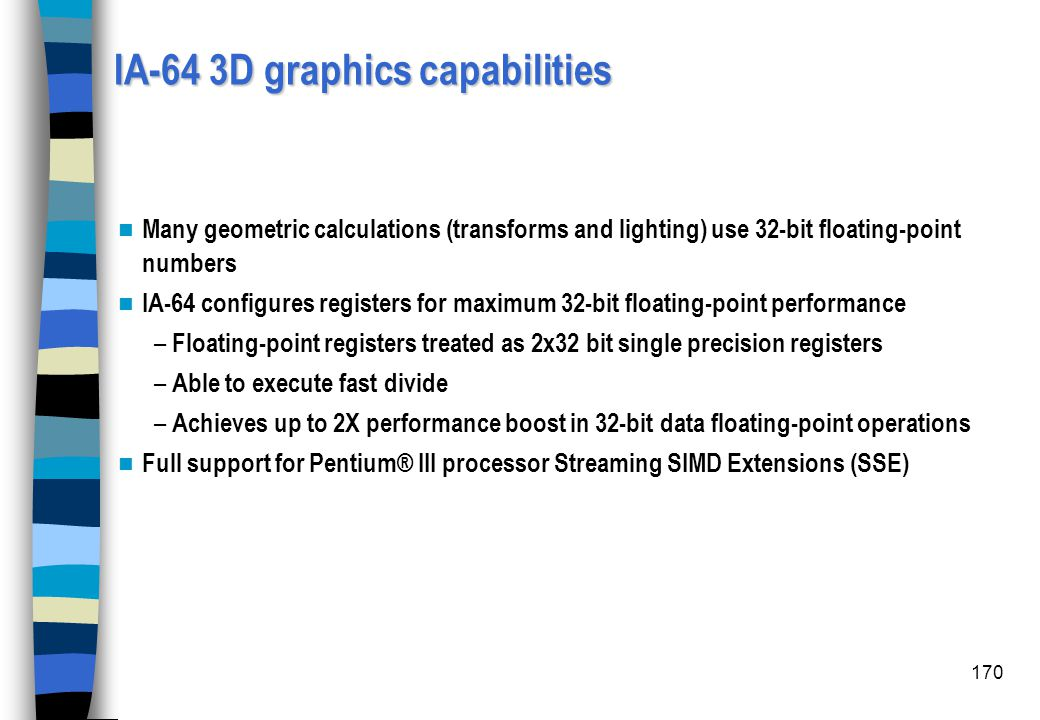 IA-64 3D graphics capabilities