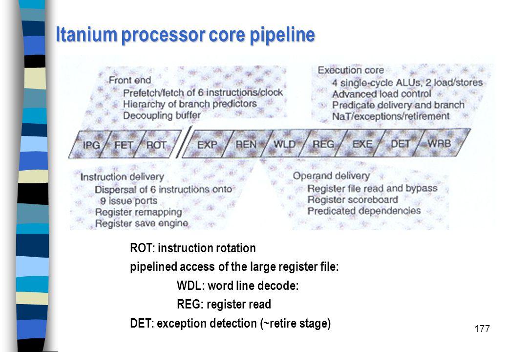 Itanium processor core pipeline