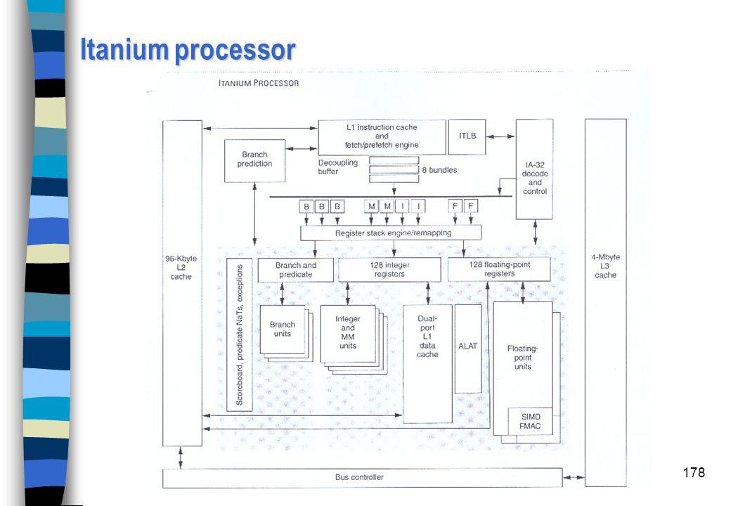 Itanium processor
