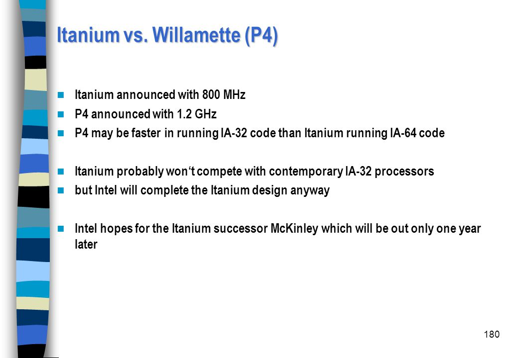 Itanium vs. Willamette (P4)