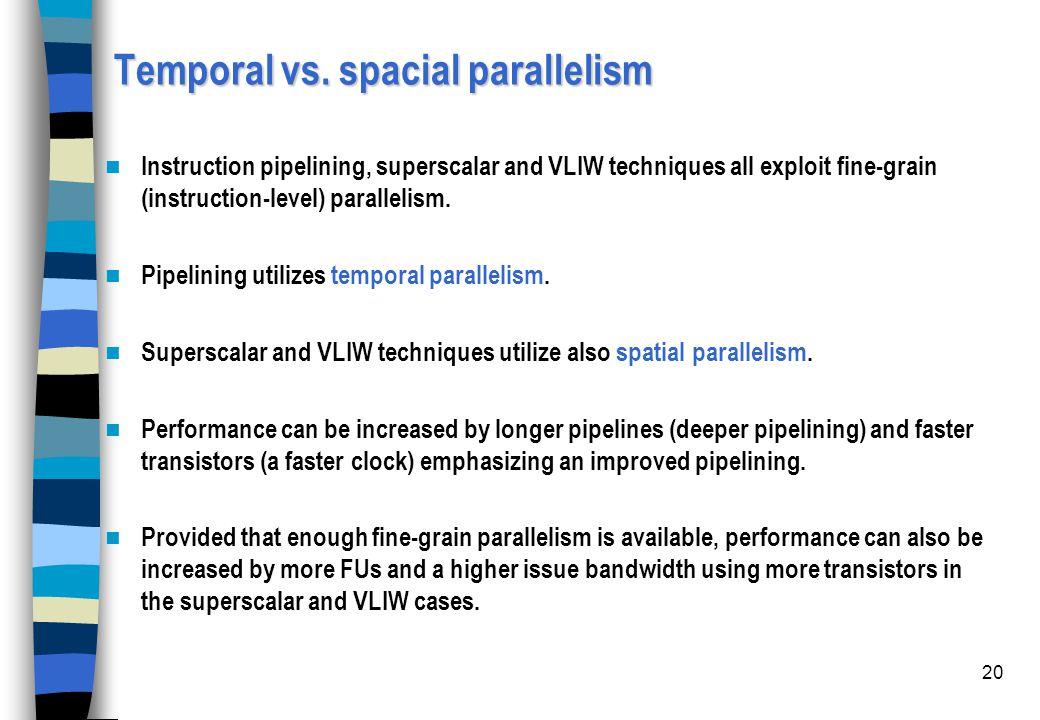 Temporal vs. spacial parallelism