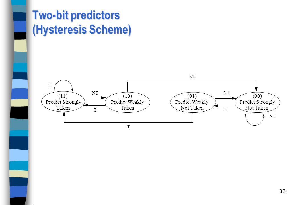 Two-bit predictors (Hysteresis Scheme)