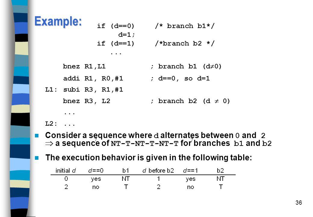 Example: bnez R1,L1 ; branch b1 (d0)