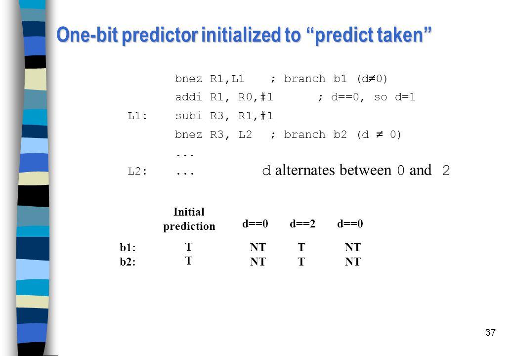 One-bit predictor initialized to predict taken