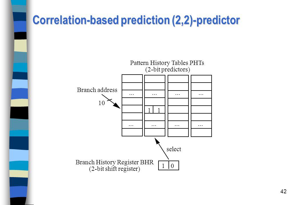Correlation-based prediction (2,2)-predictor