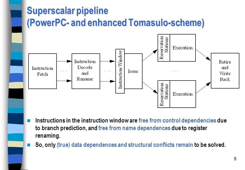 Superscalar pipeline (PowerPC- and enhanced Tomasulo-scheme)