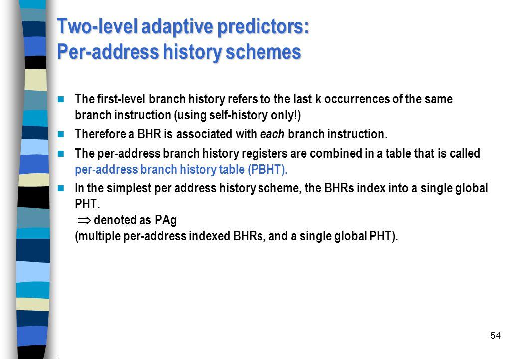 Two-level adaptive predictors: Per-address history schemes