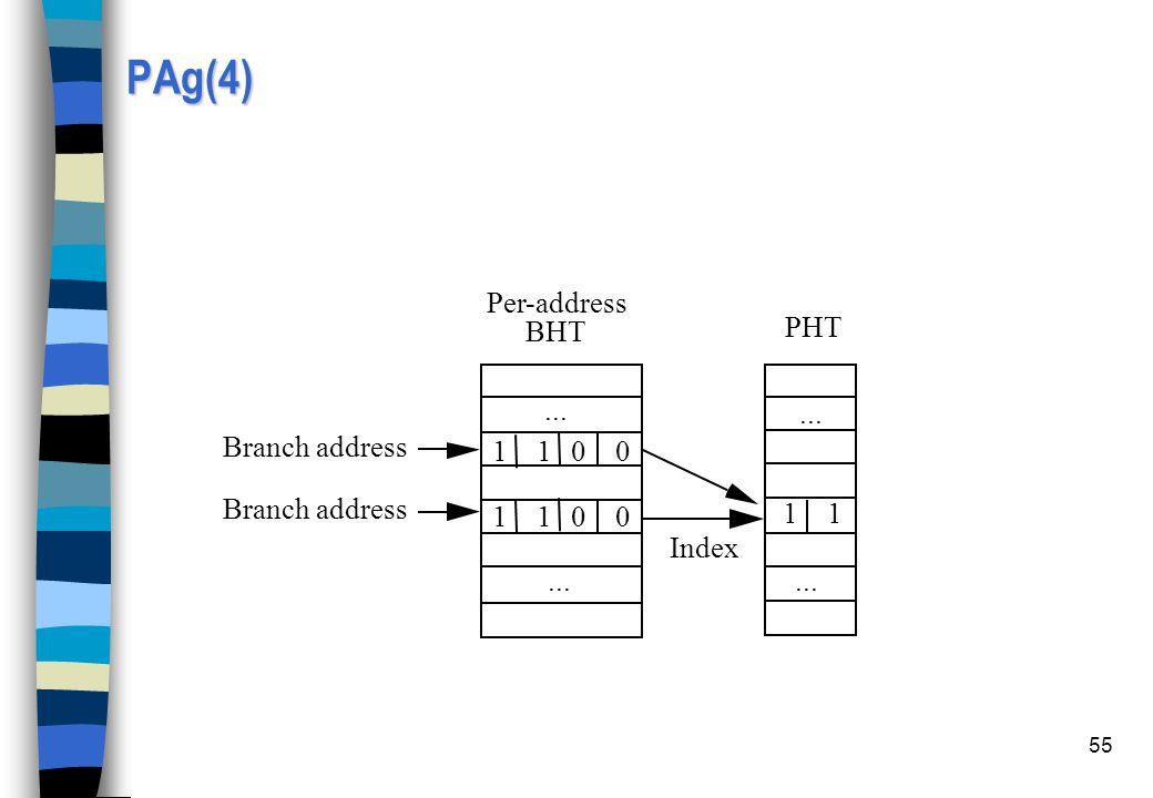 PAg(4) ... 1 1 Index Per-address BHT PHT 0 0 Branch address