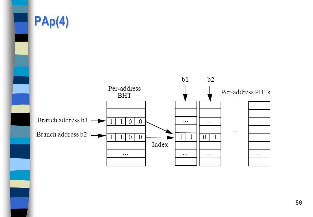 PAp(4) ... Per-address PHTs 1 1 b1 Index Per-address BHT 0 0