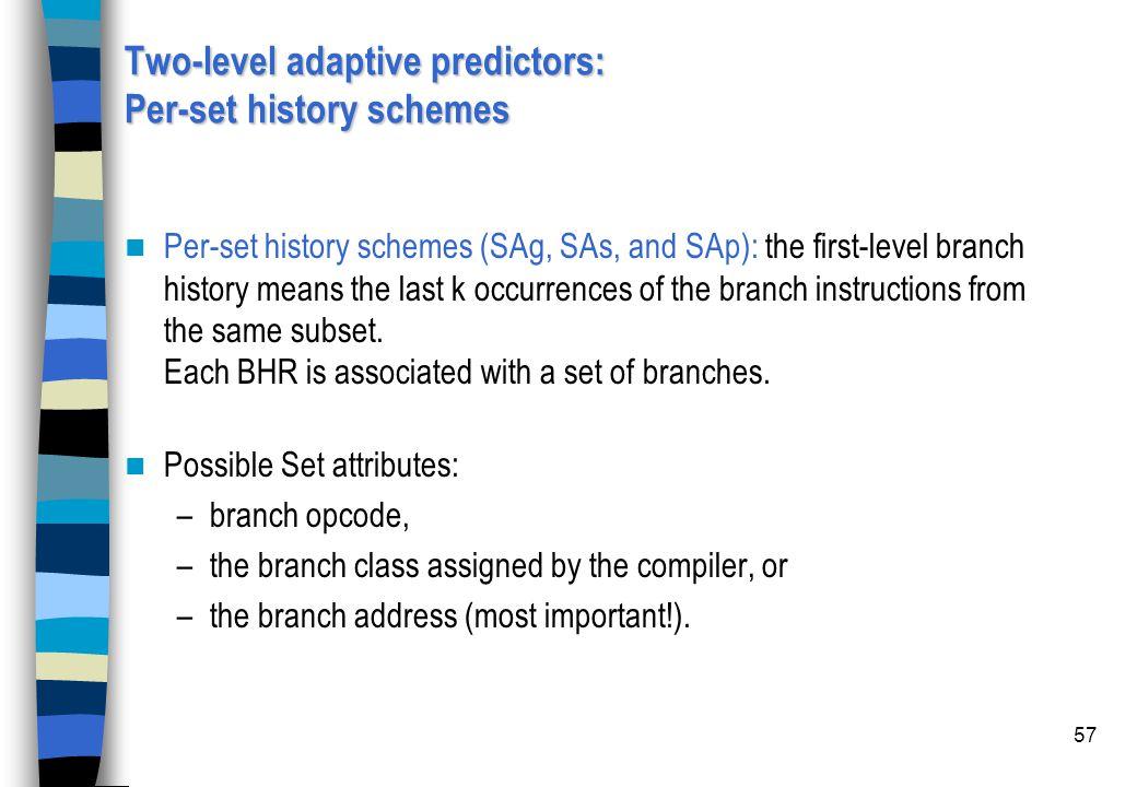 Two-level adaptive predictors: Per-set history schemes