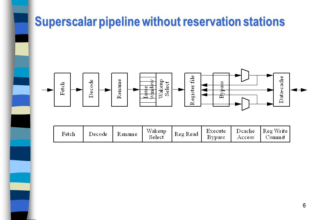 Superscalar pipeline without reservation stations