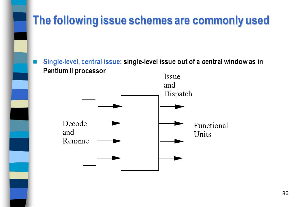 The following issue schemes are commonly used
