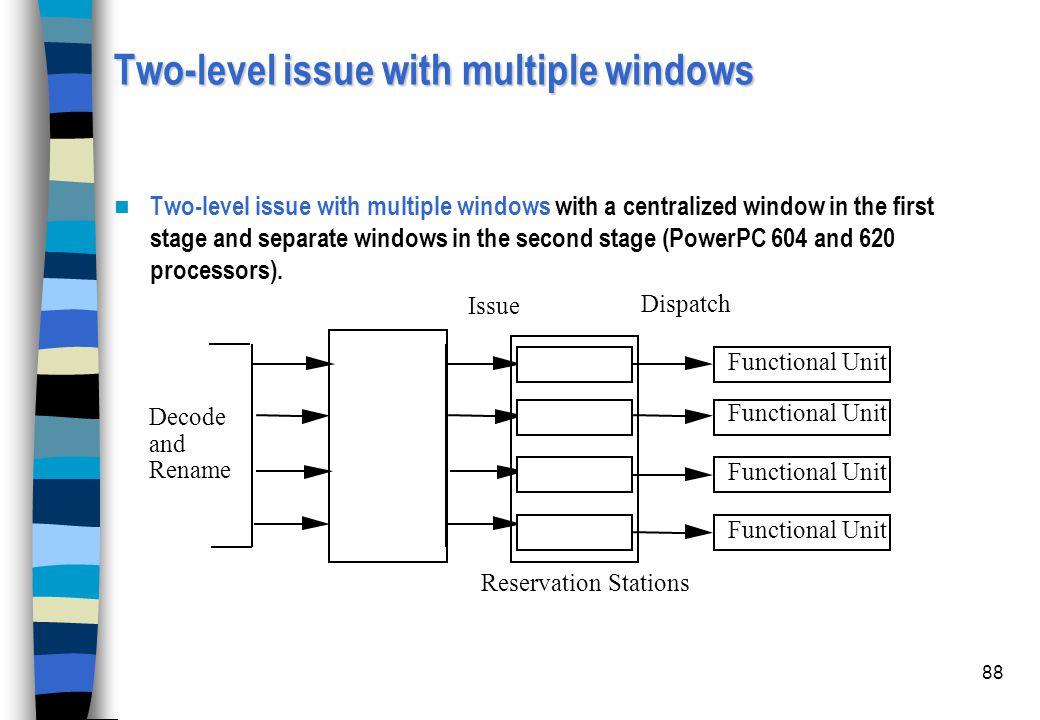 Two-level issue with multiple windows