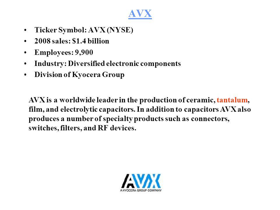 AVX Ticker Symbol: AVX (NYSE) 2008 sales: $1.4 billion