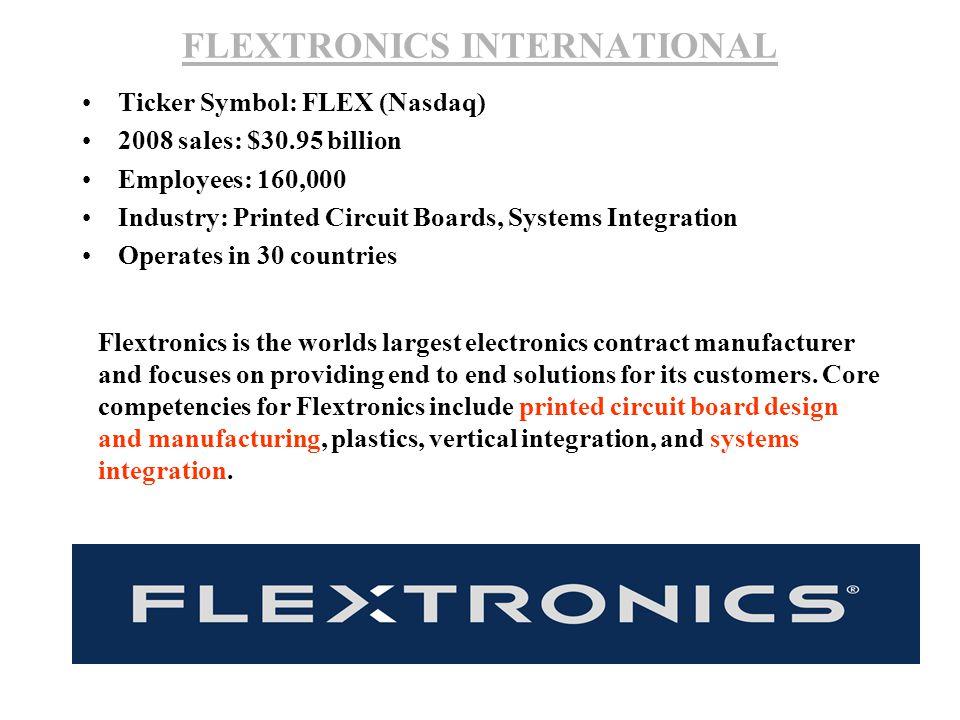 FLEXTRONICS INTERNATIONAL