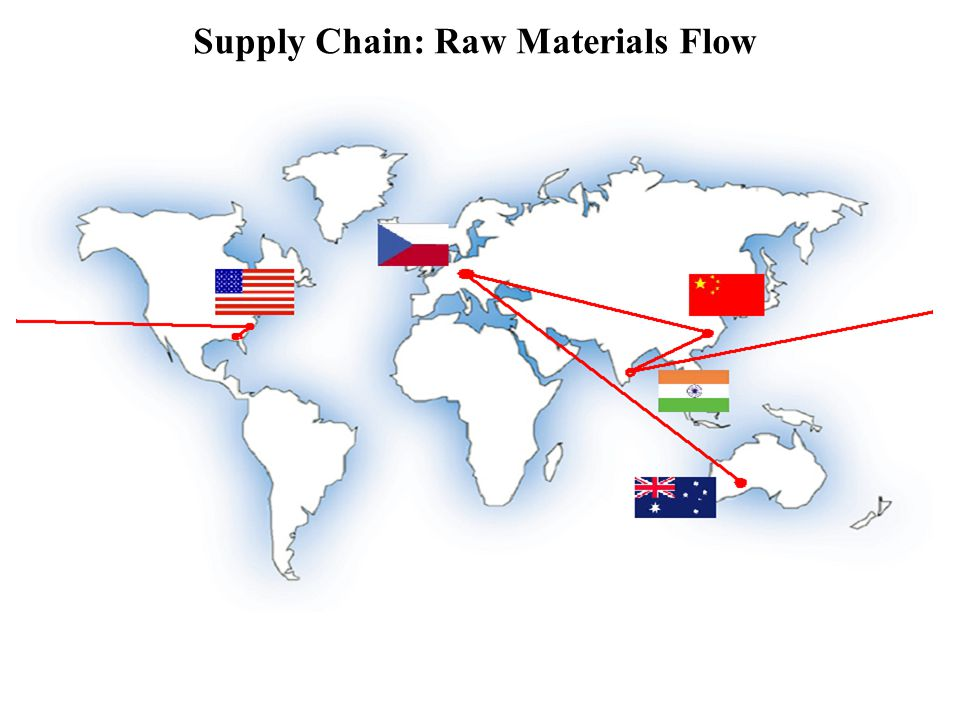 Supply Chain: Raw Materials Flow