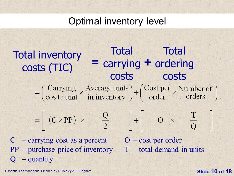 Total inventory costs (TIC) Total carrying costs Total ordering costs