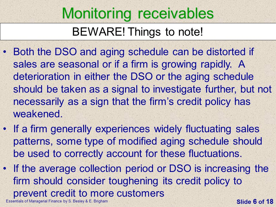 Monitoring receivables