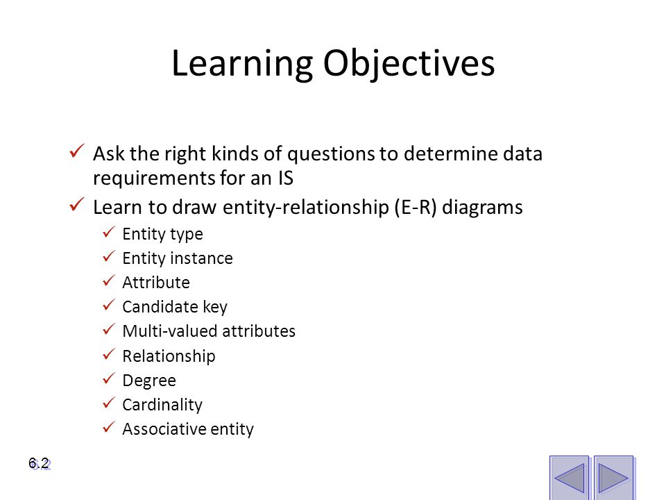Learning Objectives Ask the right kinds of questions to determine data requirements for an IS. Learn to draw entity-relationship (E-R) diagrams.