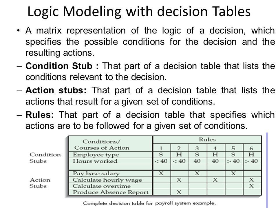 Logic Modeling with decision Tables