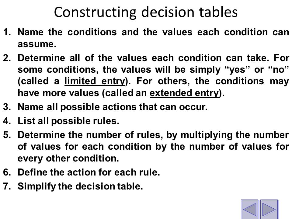 Constructing decision tables