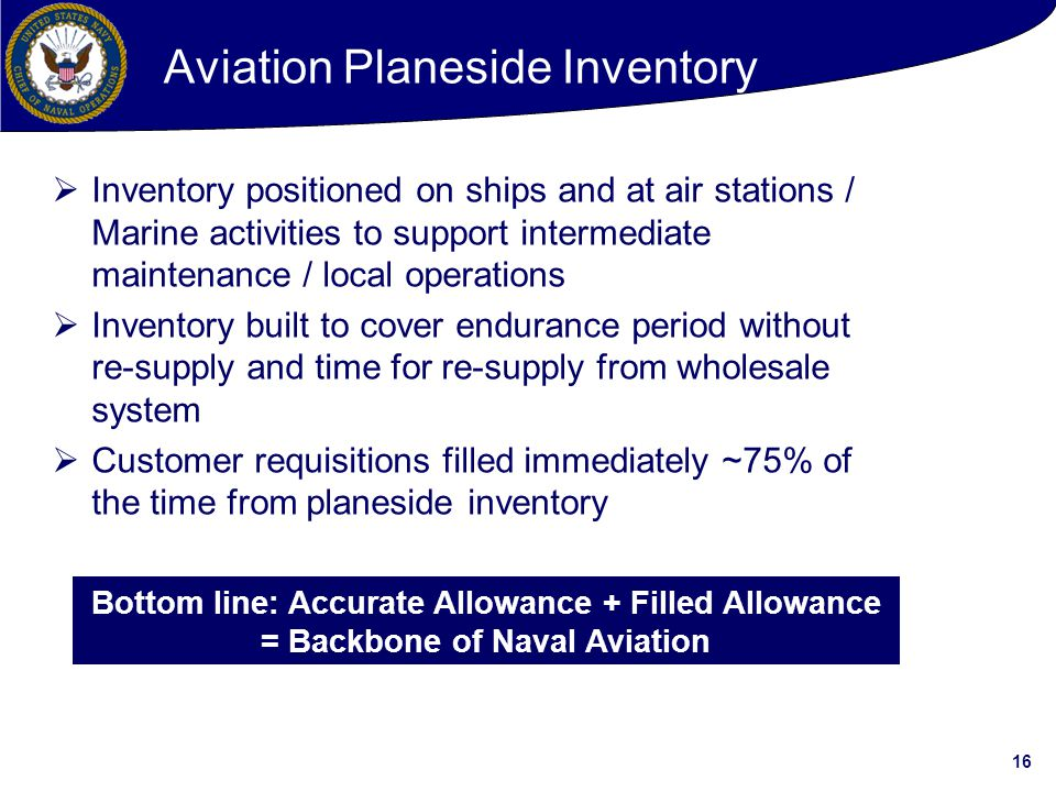 Aviation Planeside Inventory