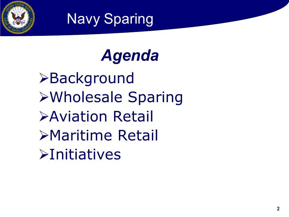 Agenda Navy Sparing Background Wholesale Sparing Aviation Retail