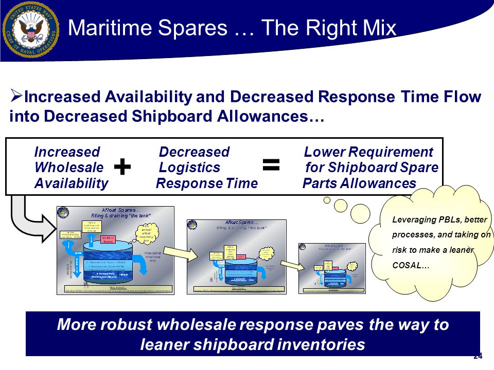 Maritime Spares … The Right Mix