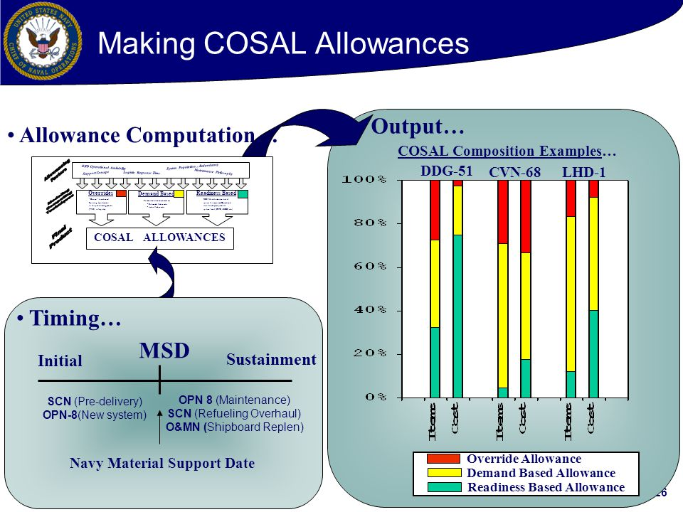 Making COSAL Allowances