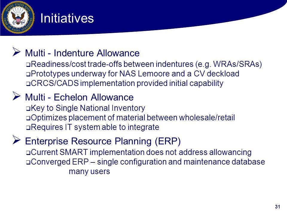 Multi - Indenture Allowance