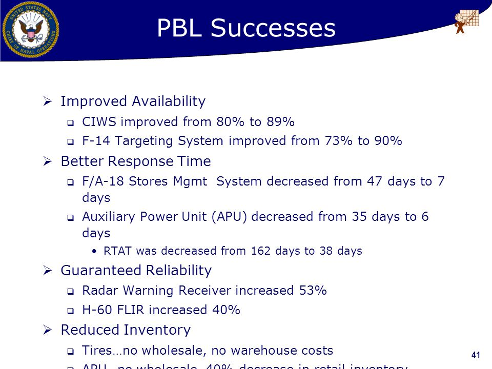 PBL Successes Improved Availability Better Response Time