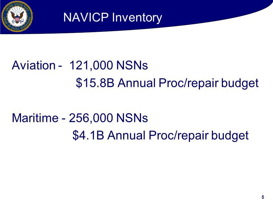 $15.8B Annual Proc/repair budget Maritime - 256,000 NSNs