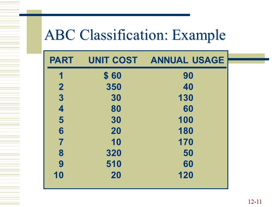 ABC Classification: Example