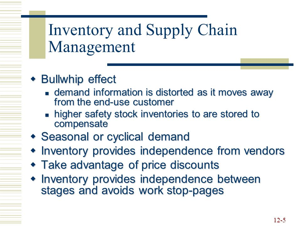 Inventory and Supply Chain Management