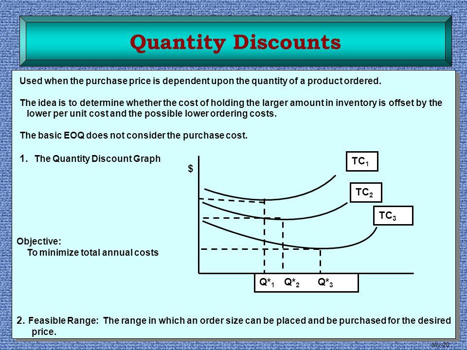 Quantity Discounts 1. The Quantity Discount Graph TC1 $ TC2 TC3